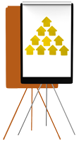 MillerInk Media presentation skills training